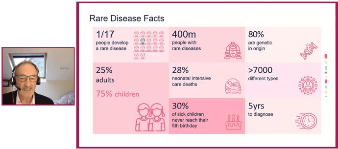 Webinar on Demand: Enabling Genomic Medicine